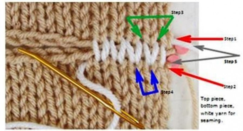 Horizontal Stockinette Stitch Invisible Seam   Photo How-Tos ? EASY PEASY ! ...
